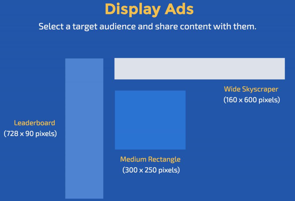 Mobile Banner Ads formats