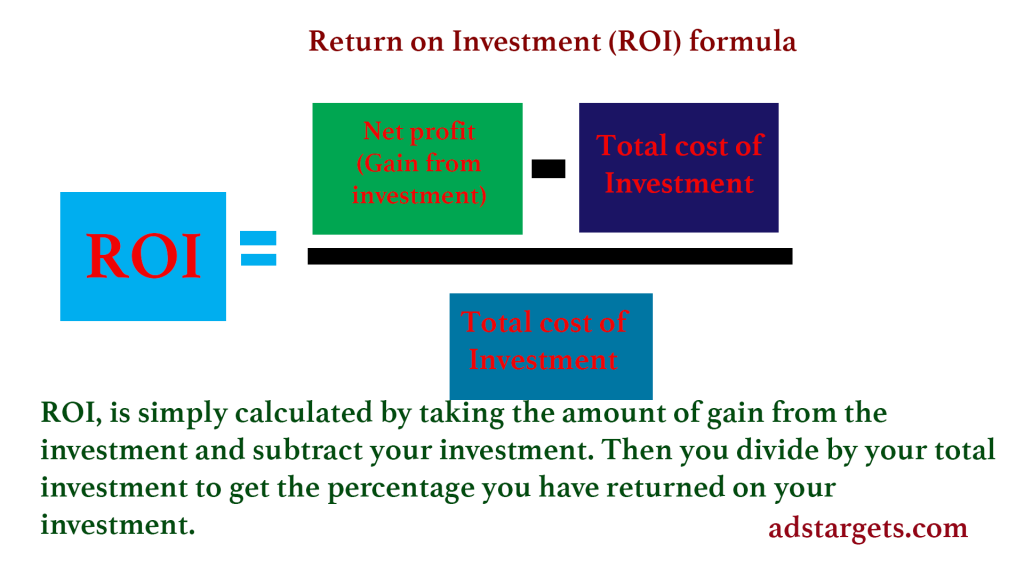 Calculating advertising cost ROI