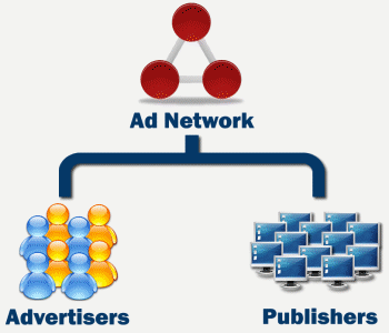 Buy PPC Traffic at AdsTargets