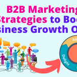 B2B Marketing Strategies to Boost Business Growth Online