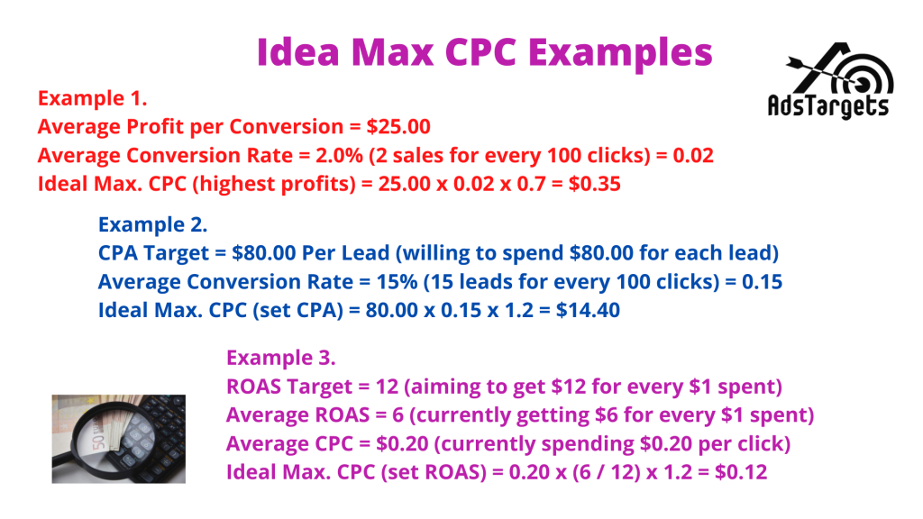 Ideal Max CPC Examples