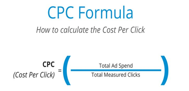 Understanding CPC and CPM Pricing