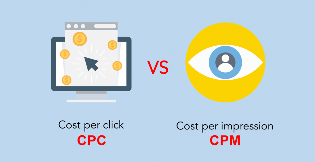 CPC and CPM pricing explained