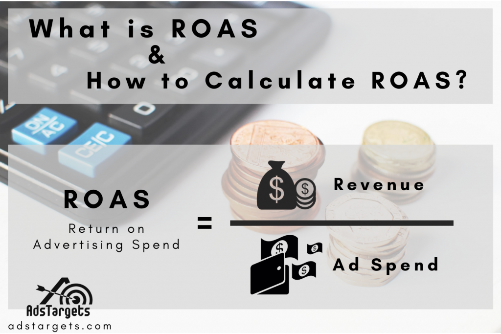 Return on ad spend