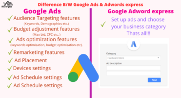 Difference between Google Ads and Google Adwords express
