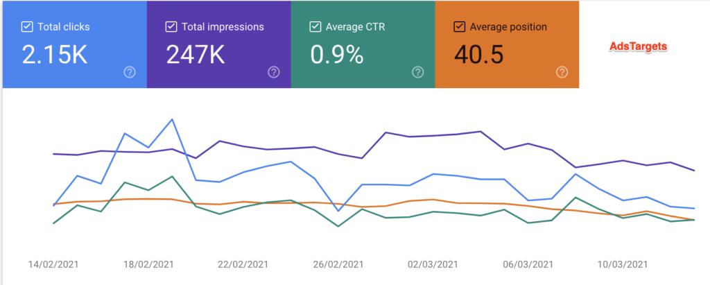 GSC performance dashboard